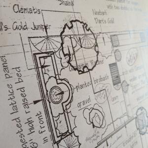 Plans for garden